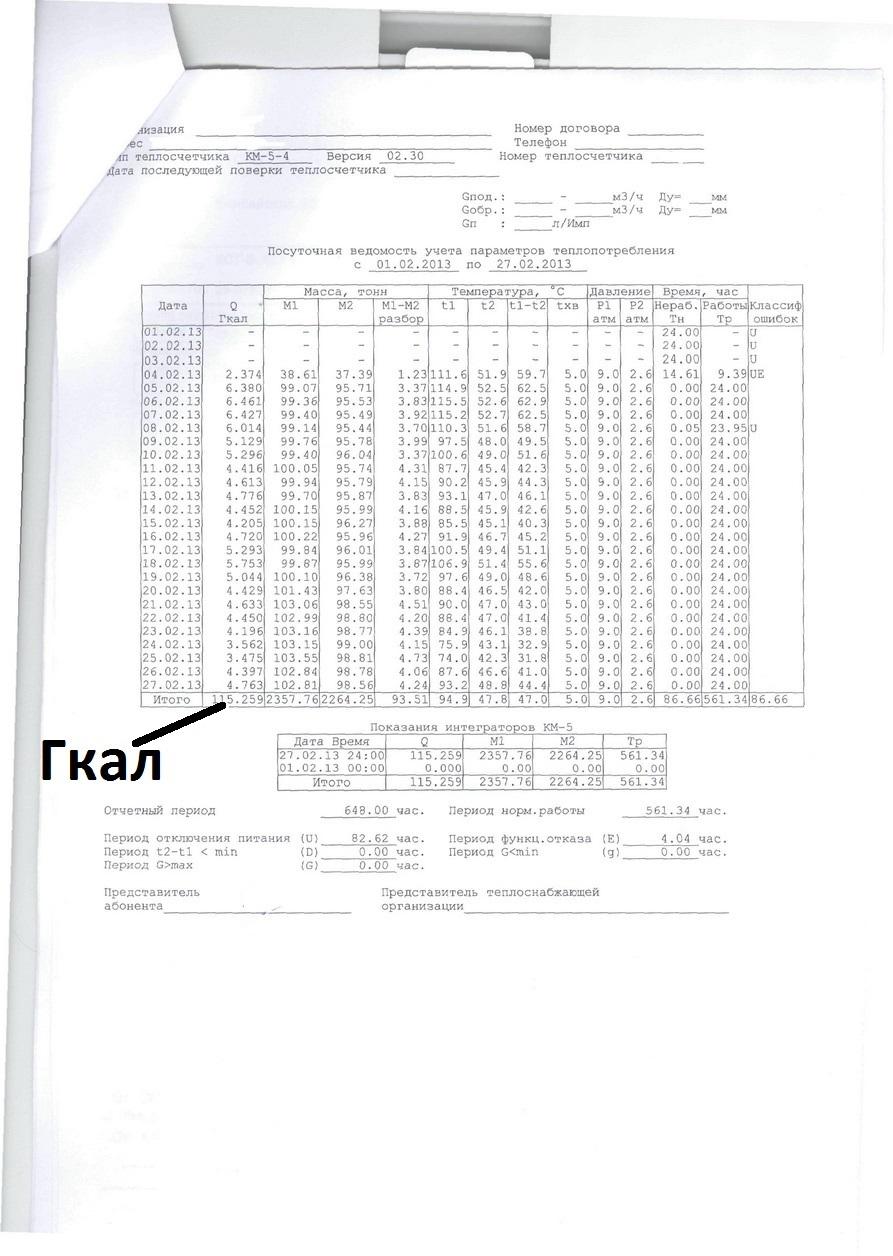 Распечатка с теплосчетчика КМ-5