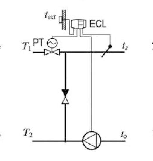 Схема ИТП с регулируемым клапаном