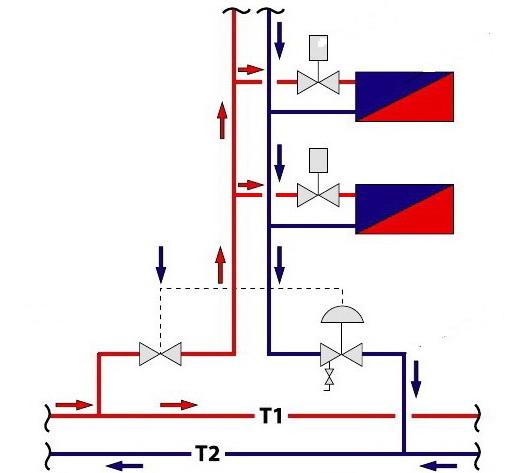 Двухтрубная система отопления с автоматическимим балансировочными клапанами