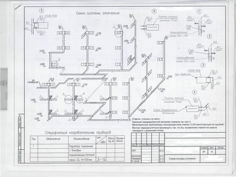 Однотрубная схема отопления с ручными балансировочными клапанами