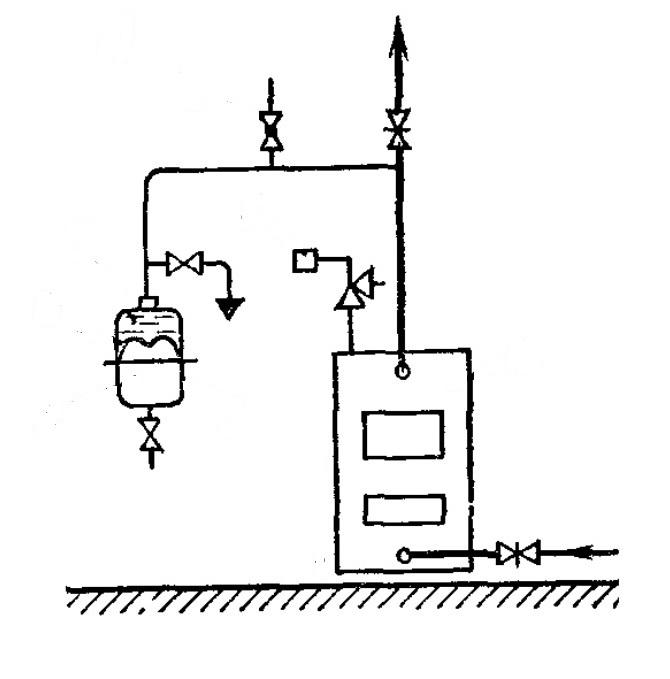 Схема отопления с закрытым раширительным баком