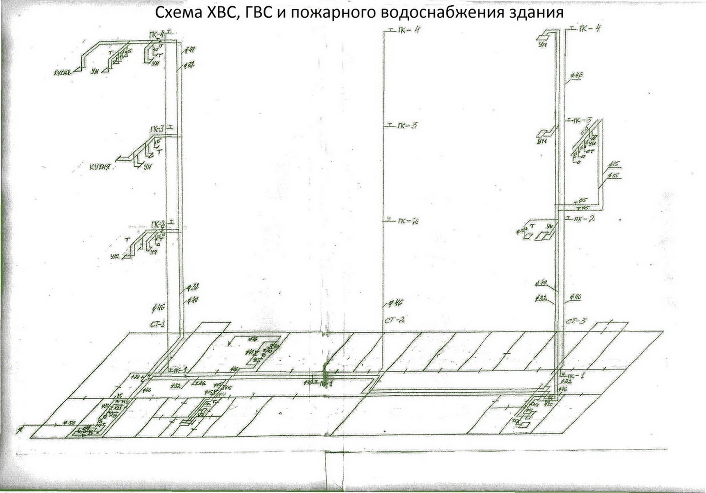 Схема ХВС