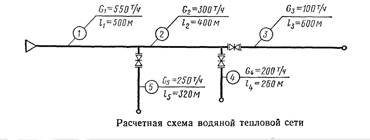 Схема тепловой сети