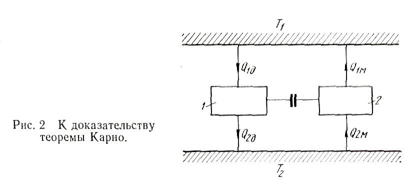 Доказательство теоремы Карно