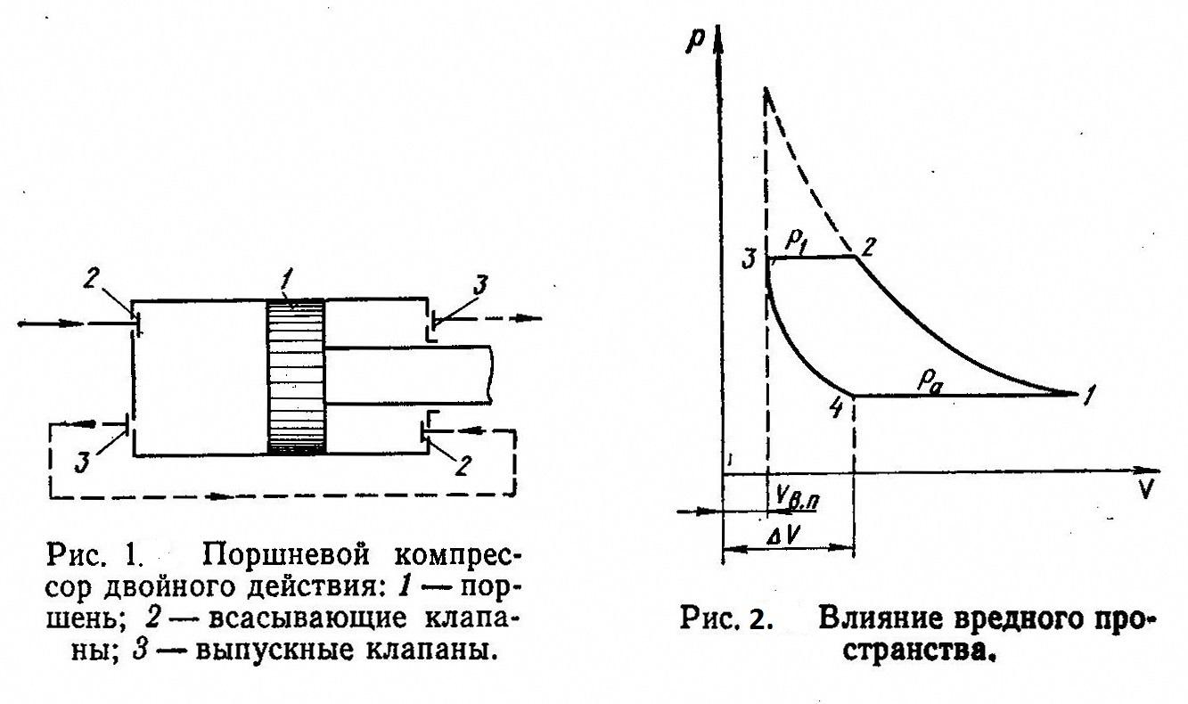 Рисунок 1-2