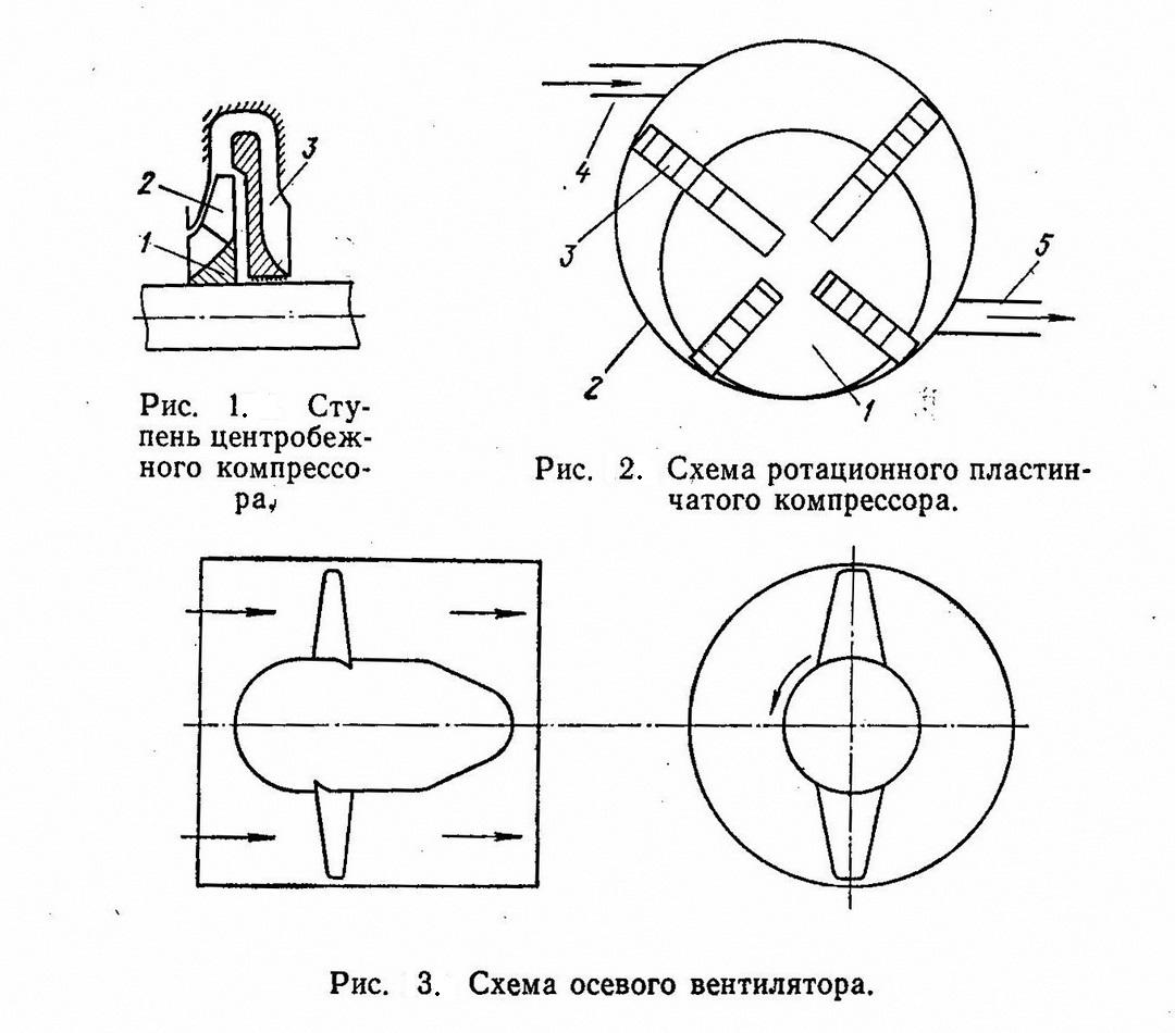 Схемы машин для подачи воздуха