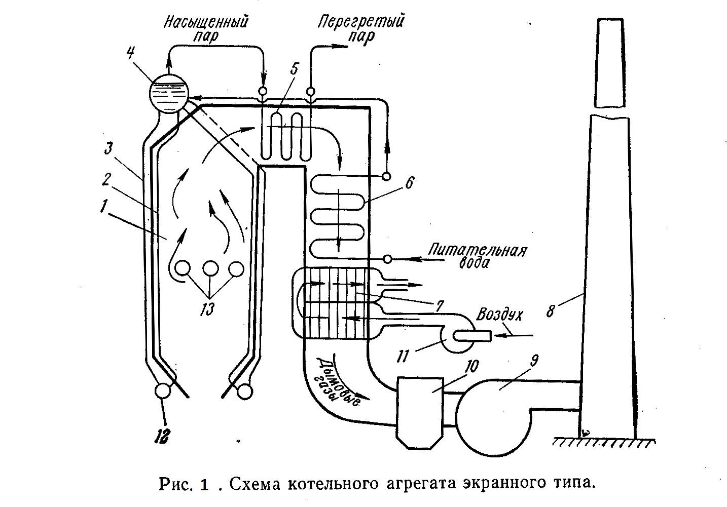 Схема котельной установки