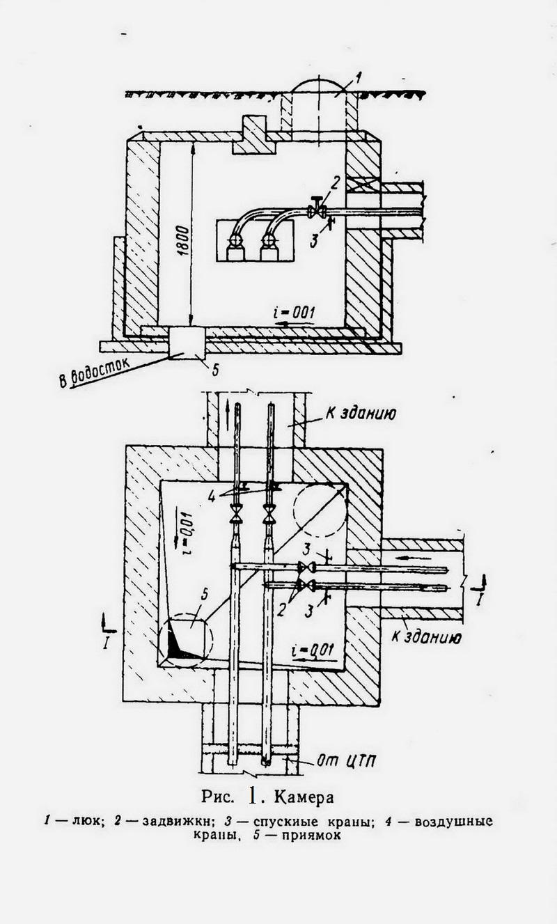 Тепловая камера, схема