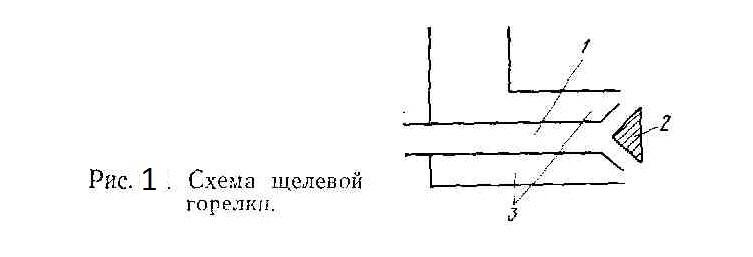 Схема щелевой горелки