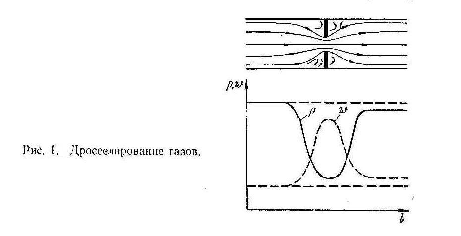 Рисунок 1. Дросселирование газов