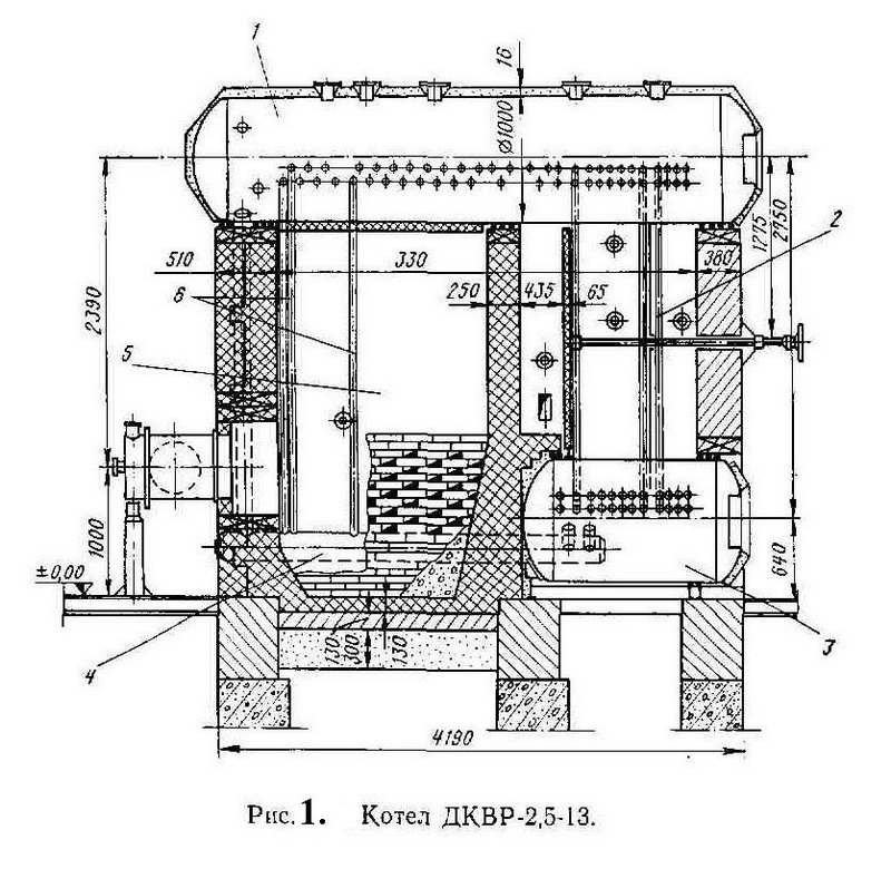 Рисунок 1. Котел ДКВР-2,5-13