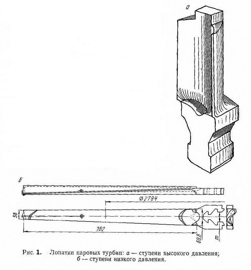 Рисунок 1. Лопатки паровых турбин