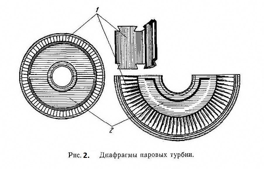 Рисунок 2. Диафрагмы паровых турбин