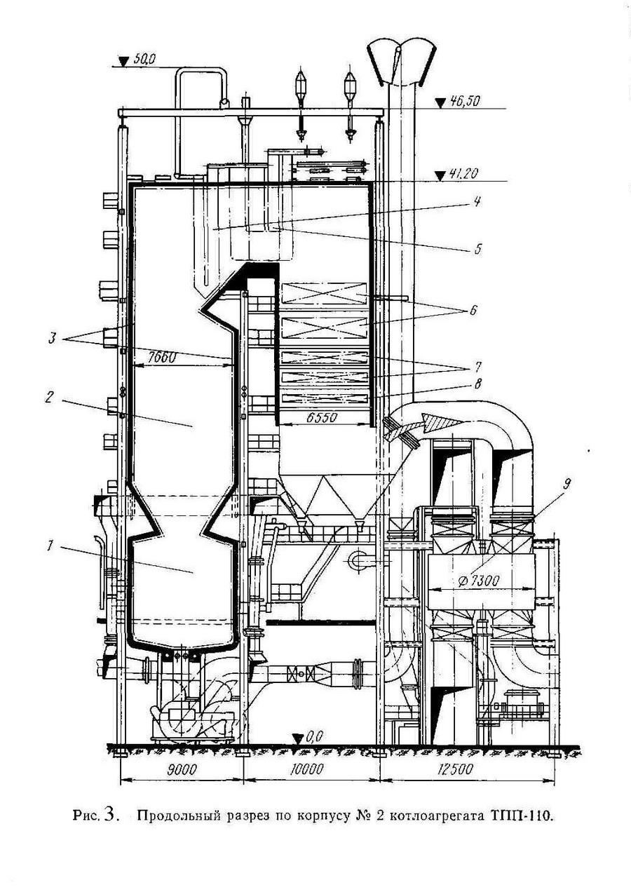 Рисунок 3. Продольный разрез по корпусу № 2 котла ТПП - 110