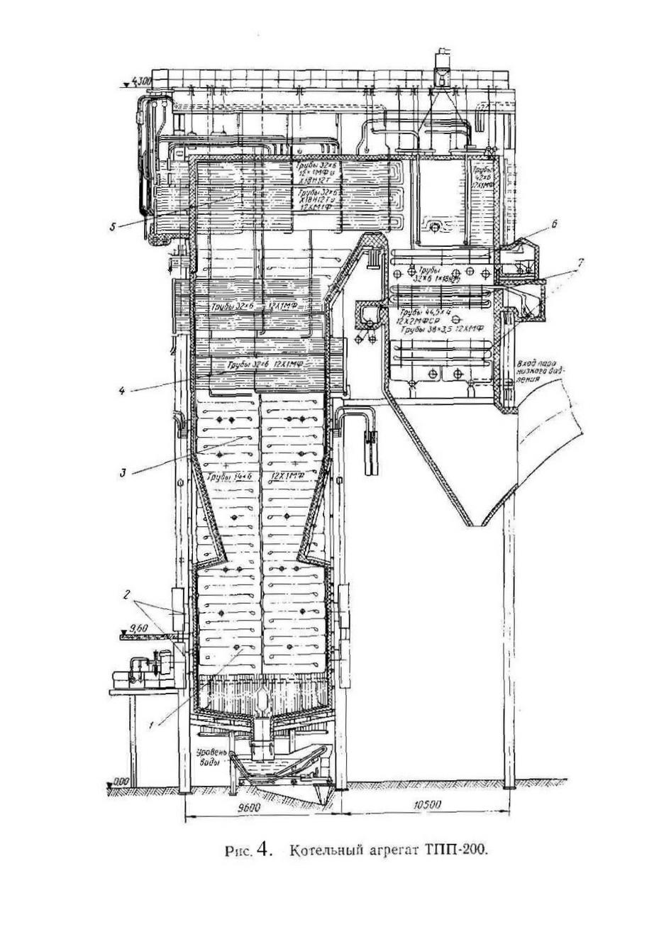 Рисунок 4. Котельный агрегат ТПП-200