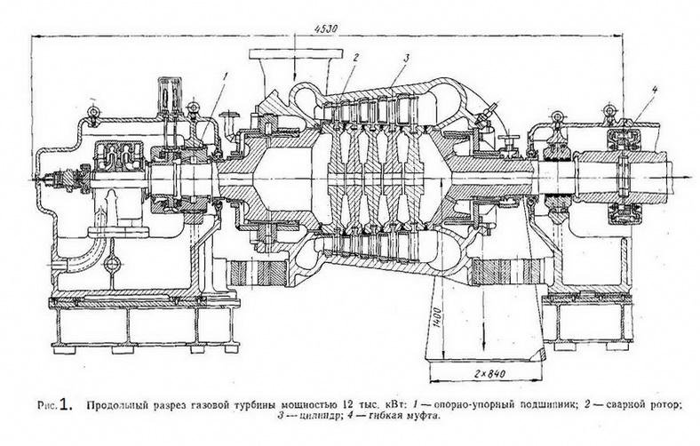 Рисунок.1. Продольный разрез газовой турбины