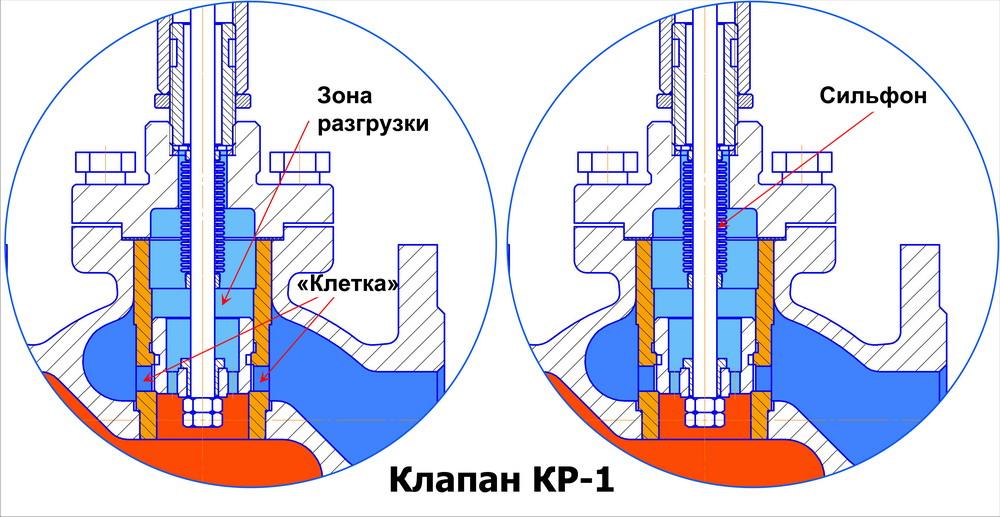 КР-1 клетка и сильфон