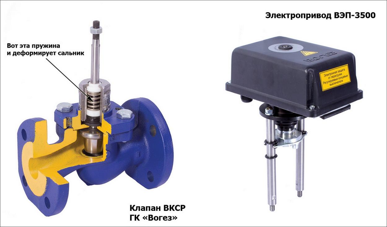 Регулирующий клапан ВКСР 2