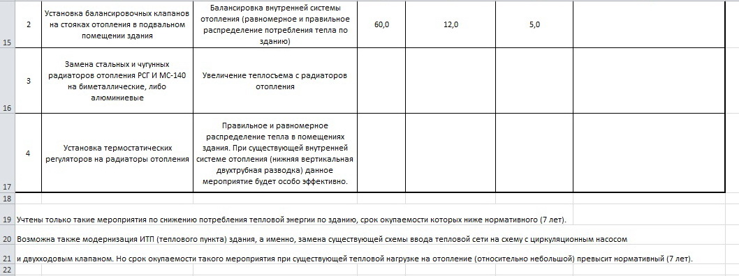 spisok-meropriyatij-po-energosberezheniyu-teplovoj-energii-2