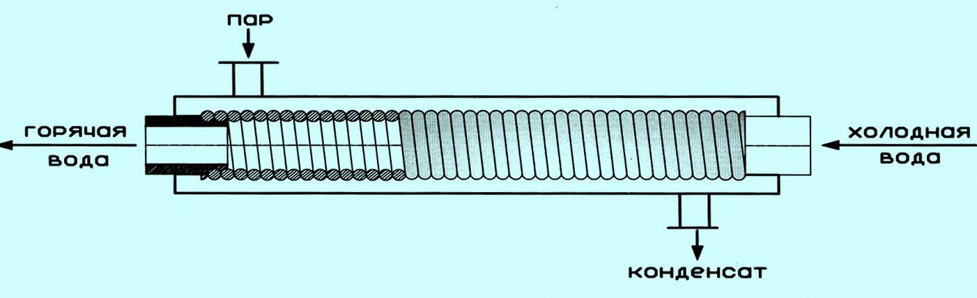 Теплообменник труба в трубе технические характеристики Уплотнения теплообменника Alfa Laval AQ2-FD Камышин